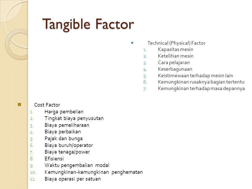Intangible Factor  Kemungkinan terhadap pengembangan/penyusutan usaha  Fleksibilitas dan daya penyesuaian terhadap penggunaan lainnya  Pertimbangan terhadap keselamatan kerja  Perkiraan lamanya alat/mesin dapat digunakan  % waktu penggunaan alat/mesin  Ketersediaan di pasaran  Riwayat pembuatan (reputasi)  Ketersediaan suku cadang  Kompleksitas alat/mesin