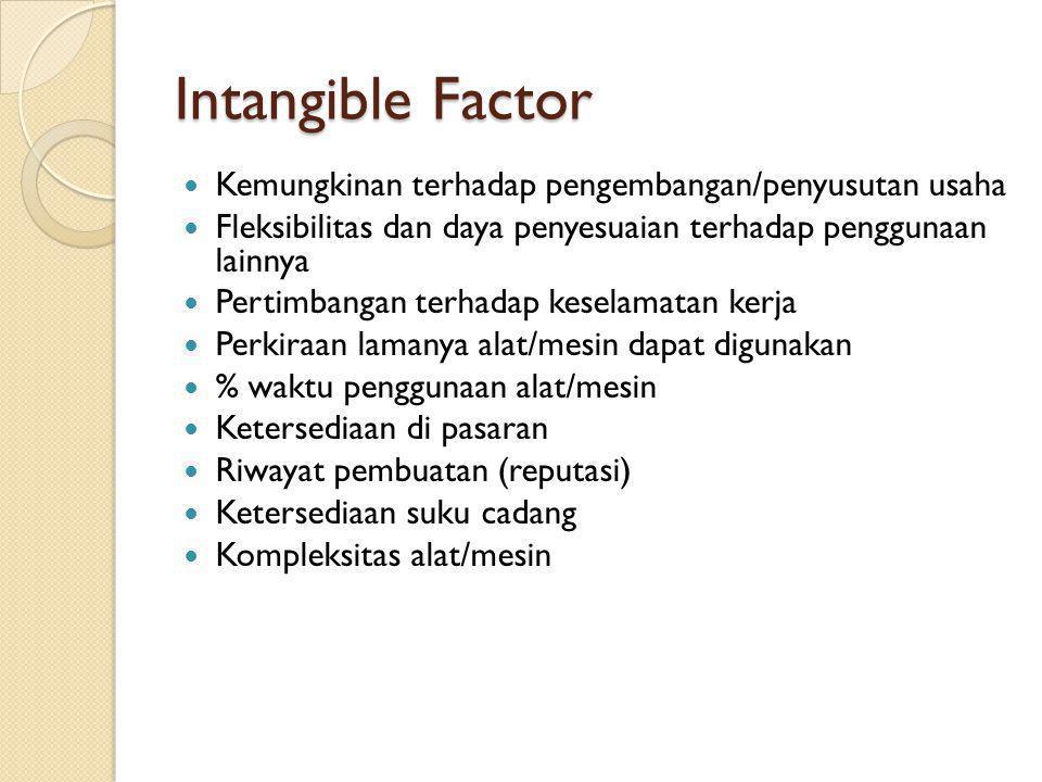 Intangible Factor  Kemungkinan terhadap pengembangan/penyusutan usaha  Fleksibilitas dan daya penyesuaian terhadap penggunaan lainnya  Pertimbangan