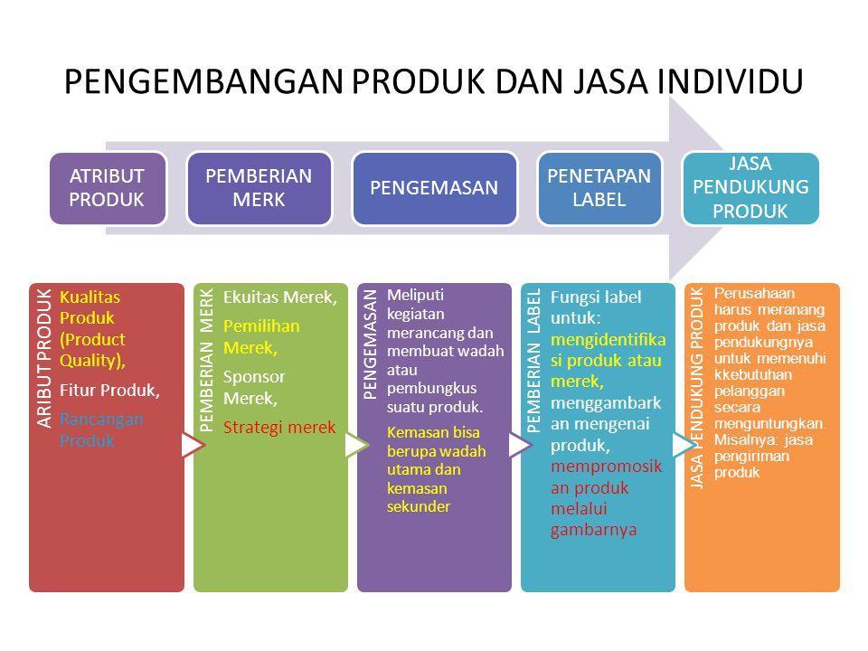PENGEMBANGAN PRODUK DAN JASA INDIVIDU ATRIBUT PRODUK PEMBERIAN MERK PENGEMASAN PENETAPAN LABEL JASA PENDUKUNG PRODUK ARIBUT PRODUK Kualitas Produk (Product Quality), Fitur Produk, Rancangan Produk PEMBERIAN MERK Ekuitas Merek, Pemilihan Merek, Sponsor Merek, Strategi merek PENGEMASAN Meliputi kegiatan merancang dan membuat wadah atau pembungkus suatu produk.