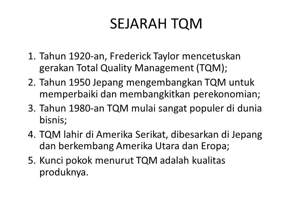 SEJARAH TQM 1.Tahun 1920-an, Frederick Taylor mencetuskan gerakan Total Quality Management (TQM); 2.Tahun 1950 Jepang mengembangkan TQM untuk memperbaiki dan membangkitkan perekonomian; 3.Tahun 1980-an TQM mulai sangat populer di dunia bisnis; 4.TQM lahir di Amerika Serikat, dibesarkan di Jepang dan berkembang Amerika Utara dan Eropa; 5.Kunci pokok menurut TQM adalah kualitas produknya.