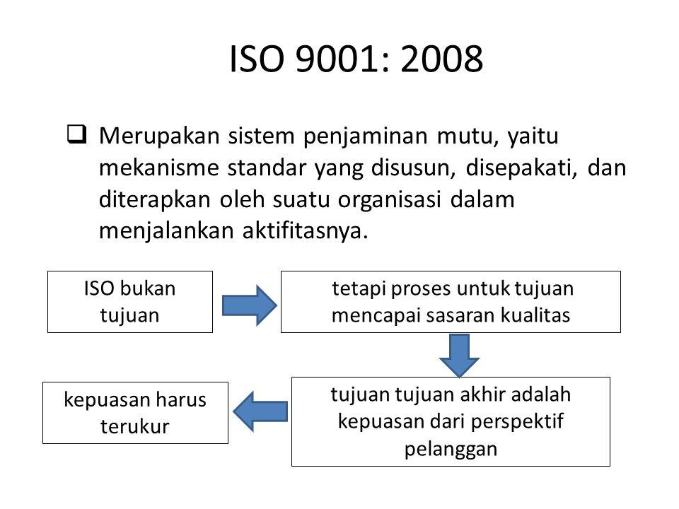ISO 9001: 2008  Merupakan sistem penjaminan mutu, yaitu mekanisme standar yang disusun, disepakati, dan diterapkan oleh suatu organisasi dalam menjalankan aktifitasnya.