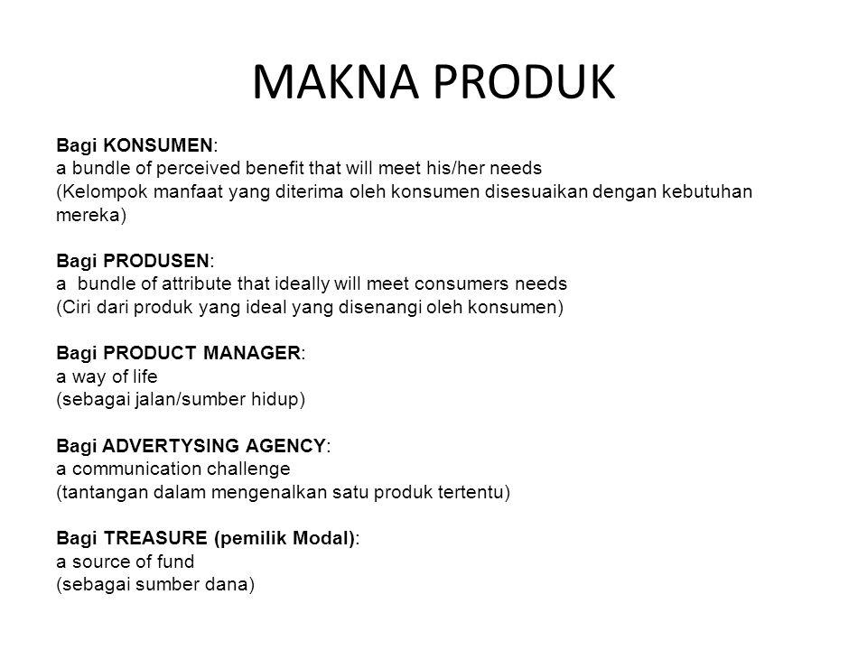 MAKNA PRODUK Bagi KONSUMEN: a bundle of perceived benefit that will meet his/her needs (Kelompok manfaat yang diterima oleh konsumen disesuaikan dengan kebutuhan mereka) Bagi PRODUSEN: a bundle of attribute that ideally will meet consumers needs (Ciri dari produk yang ideal yang disenangi oleh konsumen) Bagi PRODUCT MANAGER: a way of life (sebagai jalan/sumber hidup) Bagi ADVERTYSING AGENCY: a communication challenge (tantangan dalam mengenalkan satu produk tertentu) Bagi TREASURE (pemilik Modal): a source of fund (sebagai sumber dana)