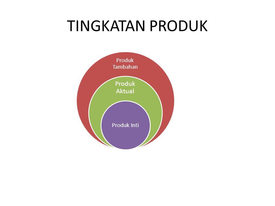 PRINSIP TQS (Brown, 1992; Stamatis, 1996 dalam Tjiptono, 1997): 1.Fokus pada pelanggan; 2.Keterlibatan total semua karyawan dan manajemen; 3.Sistem pengukuran proses dan hasil kerja; 4.Dukungan sistematis dari manajemen; 5.Perbaikan berkesinambungan.