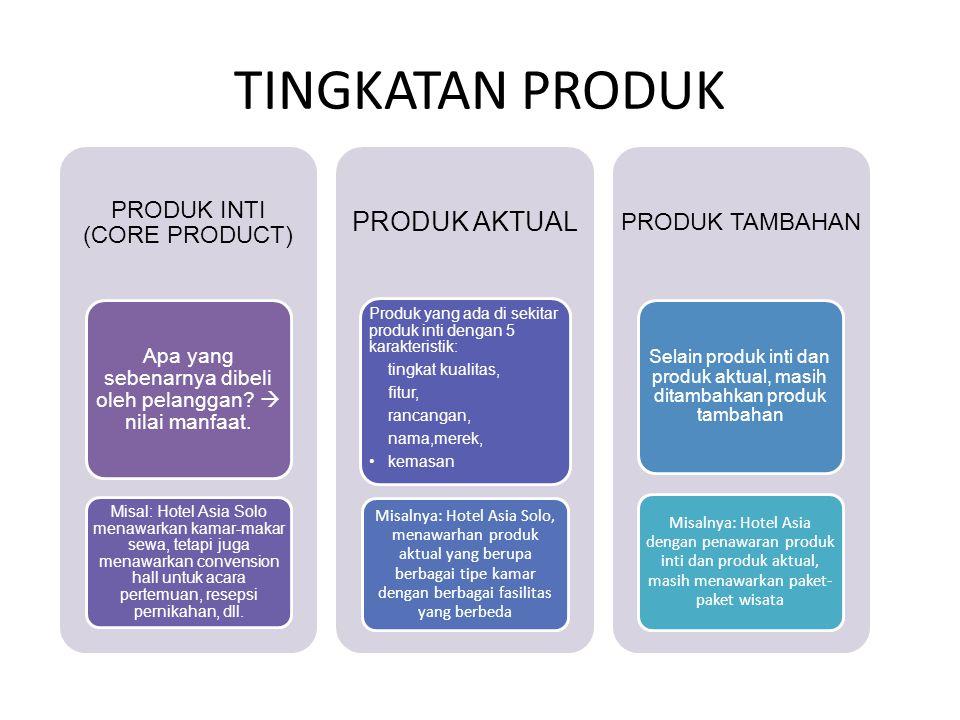 TINGKATAN PRODUK PRODUK INTI (CORE PRODUCT) Apa yang sebenarnya dibeli oleh pelanggan.
