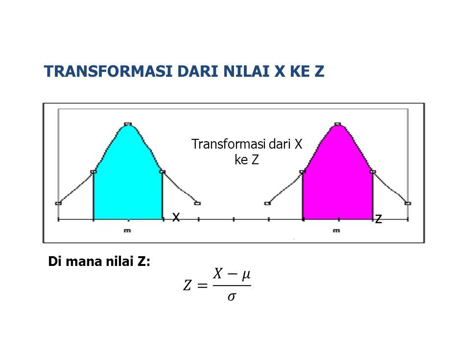 TRANSFORMASI DARI NILAI X KE Z Transformasi dari X ke Z x z Di mana nilai Z: