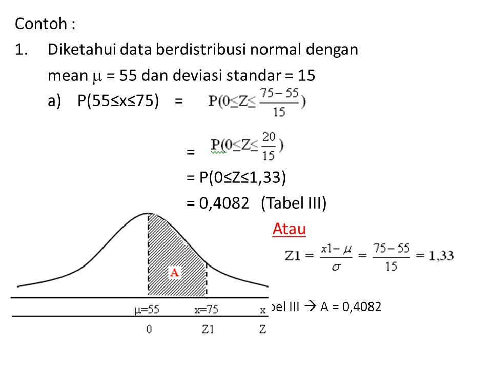 Contoh : 1.Diketahui data berdistribusi normal dengan mean  = 55 dan deviasi standar = 15 a) P(55≤x≤75) = = = P(0≤Z≤1,33) = 0,4082 (Tabel III) Atau T
