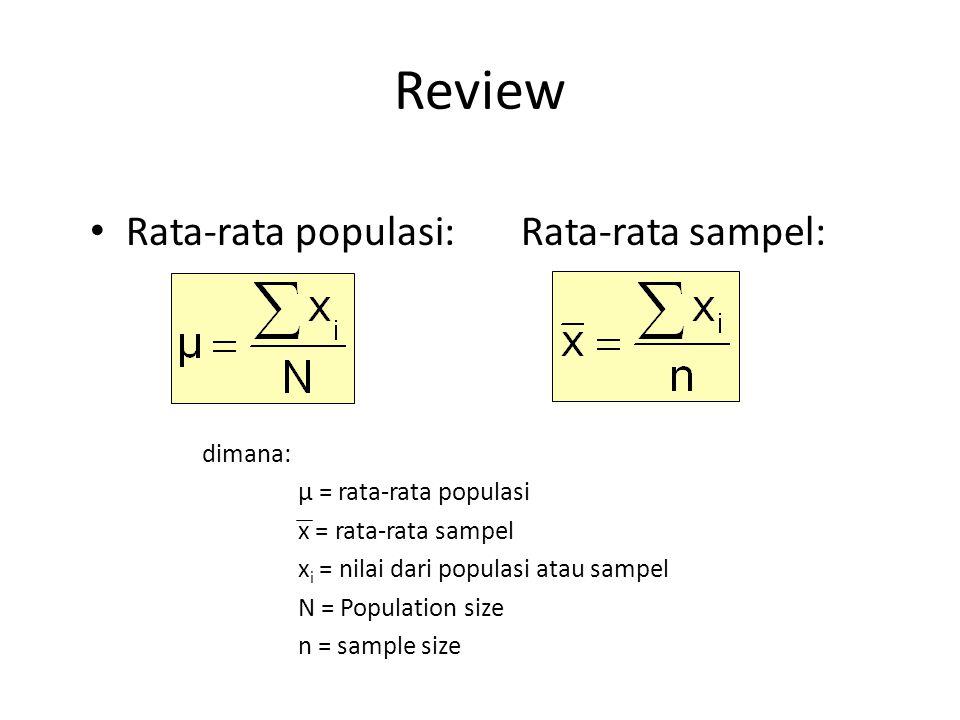 Review • Rata-rata populasi: Rata-rata sampel: dimana: μ = rata-rata populasi x = rata-rata sampel x i = nilai dari populasi atau sampel N = Populatio