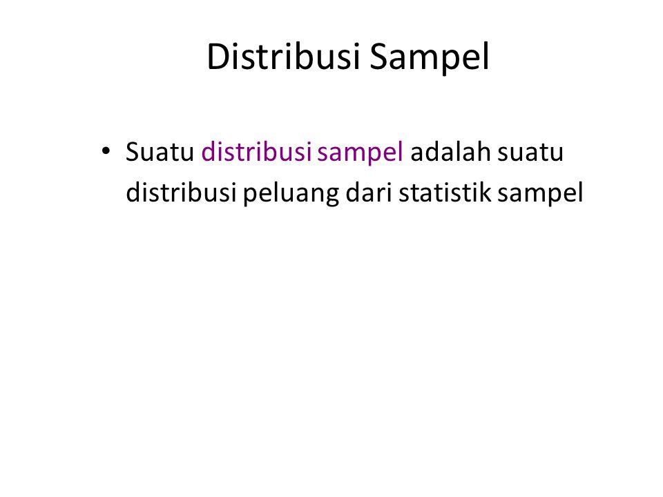 Distribusi Sampel • Suatu distribusi sampel adalah suatu distribusi peluang dari statistik sampel