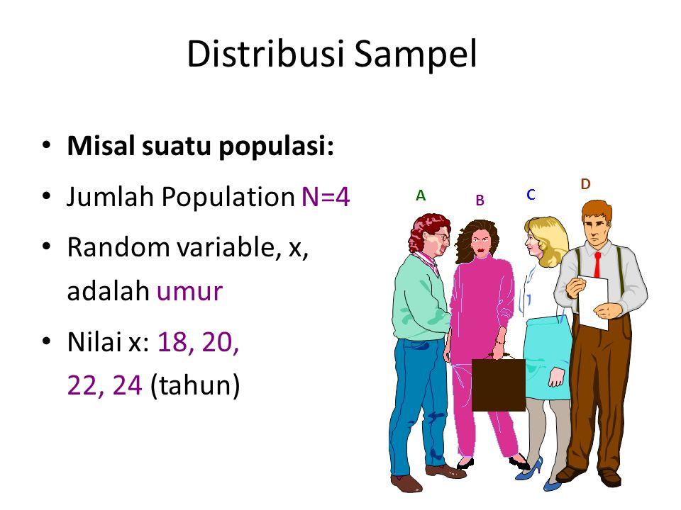 Distribusi Sampel • Misal suatu populasi: • Jumlah Population N=4 • Random variable, x, adalah umur • Nilai x: 18, 20, 22, 24 (tahun) A B C D