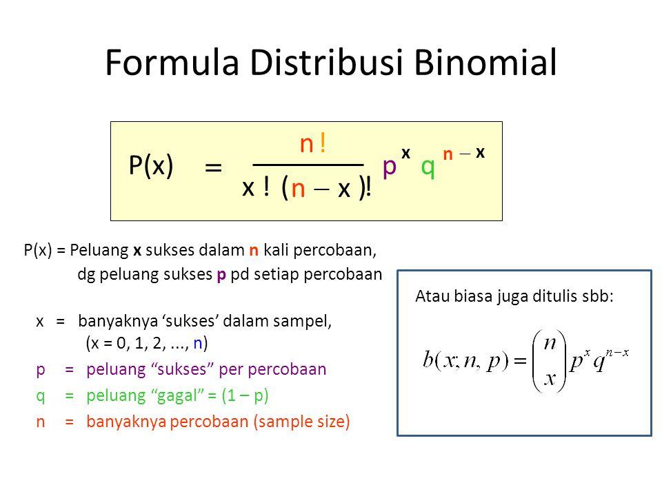 P(x) = Peluang x sukses dalam n kali percobaan, dg peluang sukses p pd setiap percobaan x = banyaknya 'sukses' dalam sampel, (x = 0, 1, 2,..., n) p =