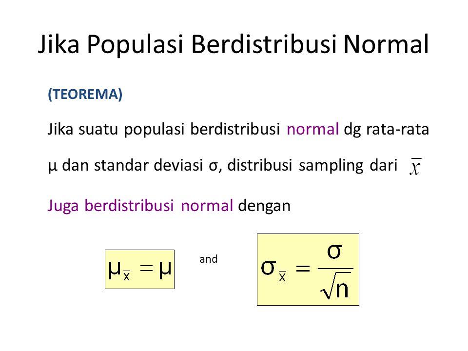 Jika Populasi Berdistribusi Normal (TEOREMA) Jika suatu populasi berdistribusi normal dg rata-rata μ dan standar deviasi σ, distribusi sampling dari J