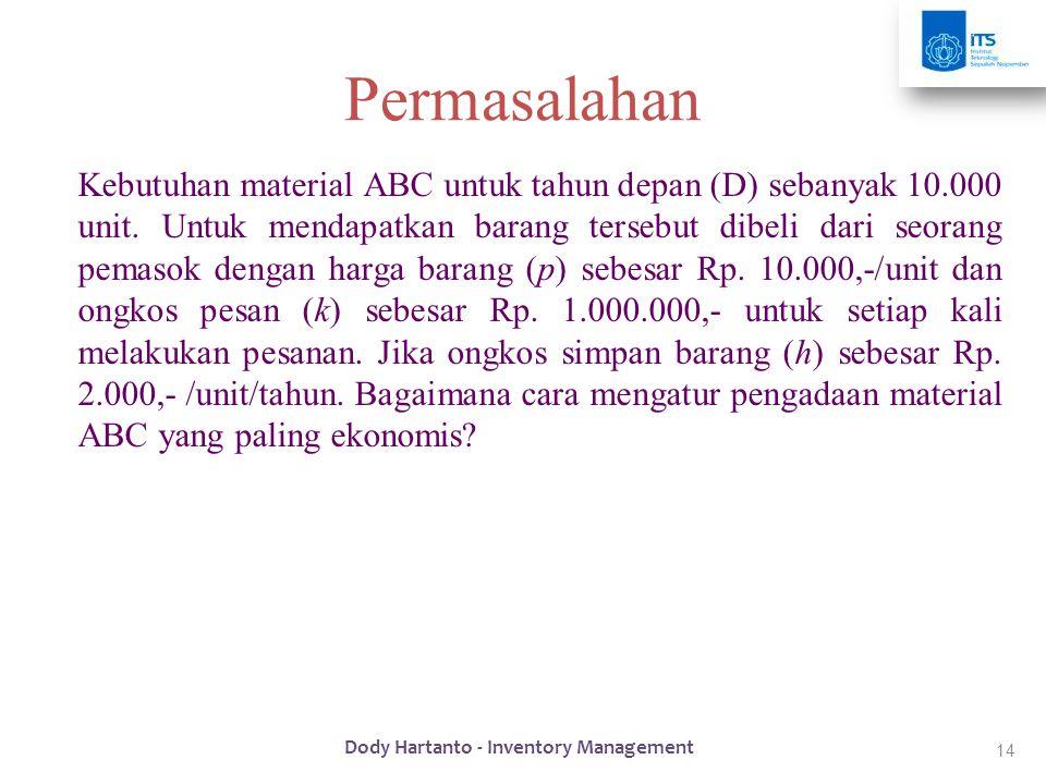 14 Permasalahan Kebutuhan material ABC untuk tahun depan (D) sebanyak 10.000 unit. Untuk mendapatkan barang tersebut dibeli dari seorang pemasok denga