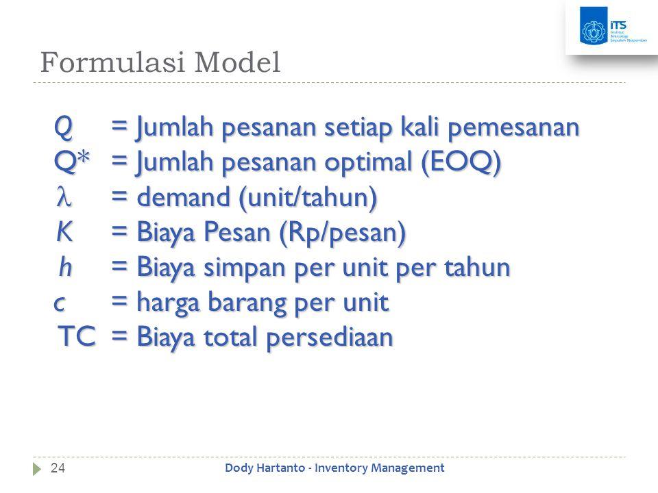 Formulasi Model Q= Jumlah pesanan setiap kali pemesanan Q*= Jumlah pesanan optimal (EOQ) Q*= Jumlah pesanan optimal (EOQ)  = demand (unit/tahun) K= B