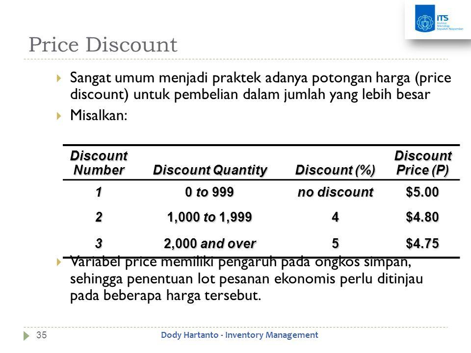 Price Discount  Sangat umum menjadi praktek adanya potongan harga (price discount) untuk pembelian dalam jumlah yang lebih besar  Misalkan:  Variab