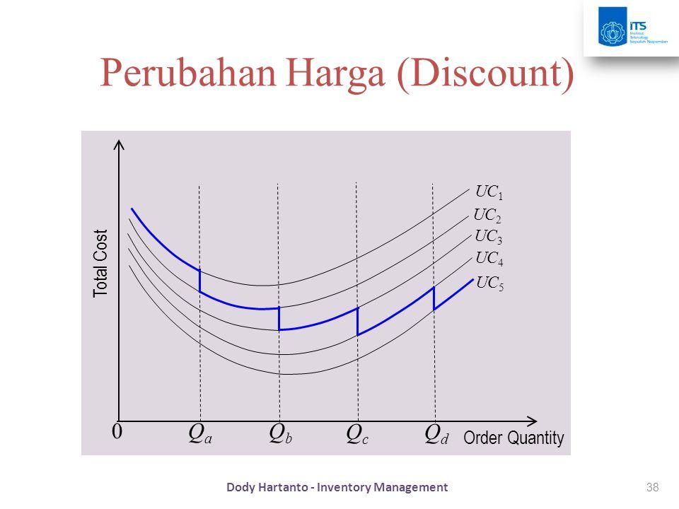 38 Perubahan Harga (Discount) UC 1 UC 2 UC 3 UC 4 UC 5 Order Quantity QaQa QbQb 0 QcQc QdQd Total Cost Dody Hartanto - Inventory Management