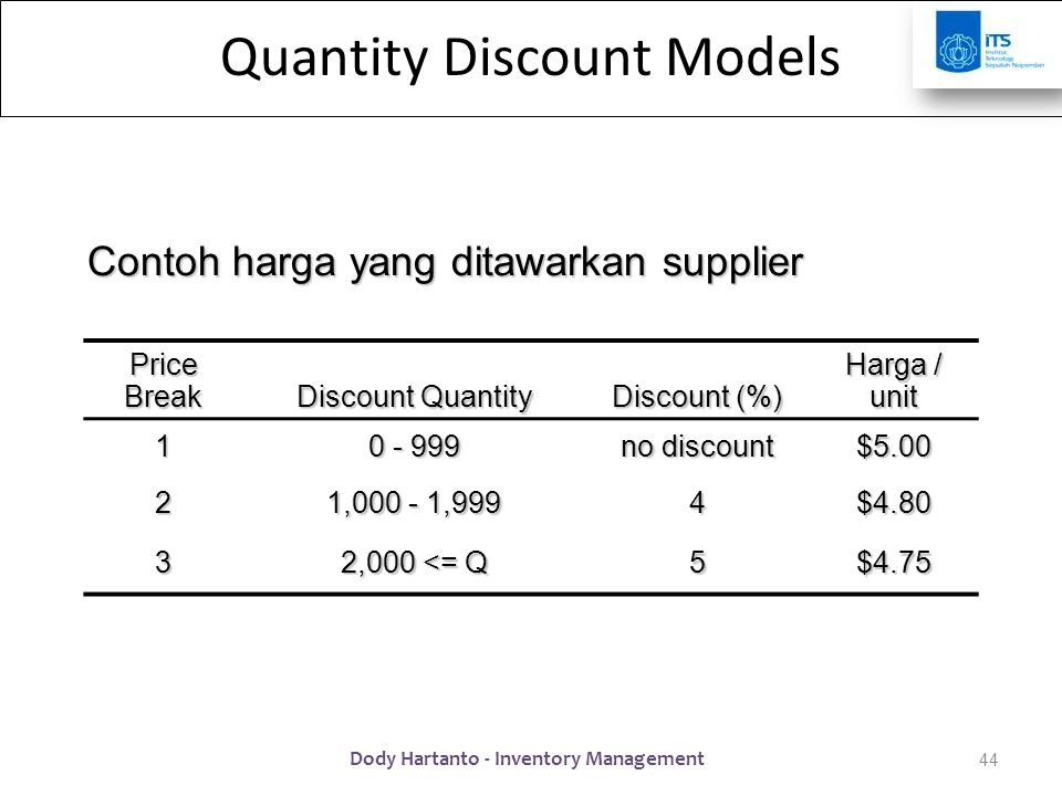 Quantity Discount Models Price Break Discount Quantity Discount (%) Harga / unit 1 0 - 999 no discount $5.00 2 1,000 - 1,999 4$4.80 3 2,000 <= Q 5$4.75 Contoh harga yang ditawarkan supplier 44 Dody Hartanto - Inventory Management