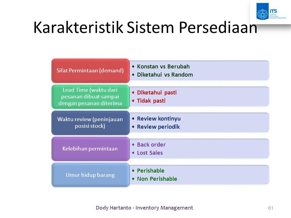 Karakteristik Sistem Persediaan •Konstan vs Berubah •Diketahui vs Random Sifat Permintaan (demand) •Diketahui pasti •Tidak pasti Lead Time (waktu dari