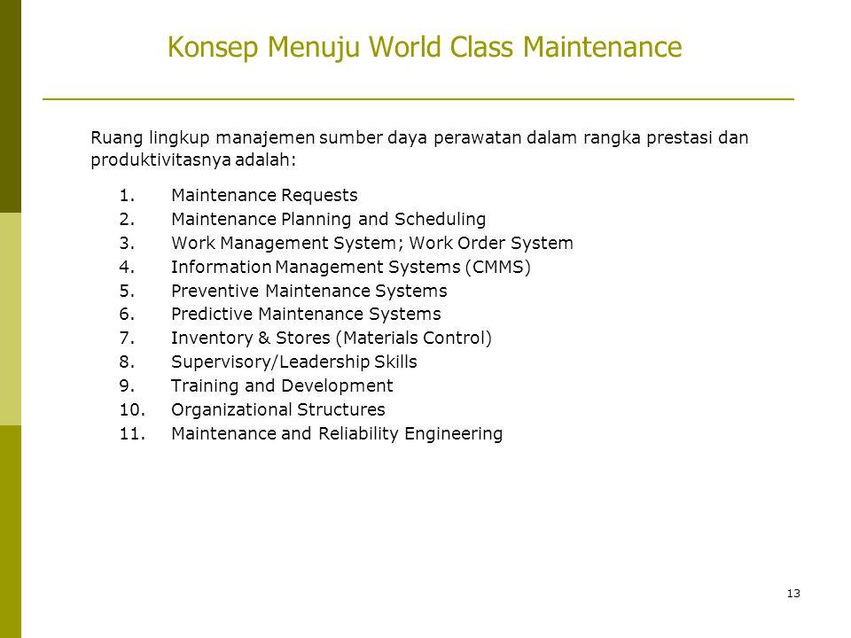 13 Konsep Menuju World Class Maintenance Ruang lingkup manajemen sumber daya perawatan dalam rangka prestasi dan produktivitasnya adalah: 1. Maintenan