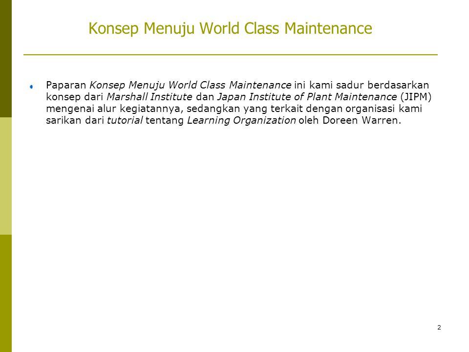 2 Konsep Menuju World Class Maintenance Paparan Konsep Menuju World Class Maintenance ini kami sadur berdasarkan konsep dari Marshall Institute dan Ja