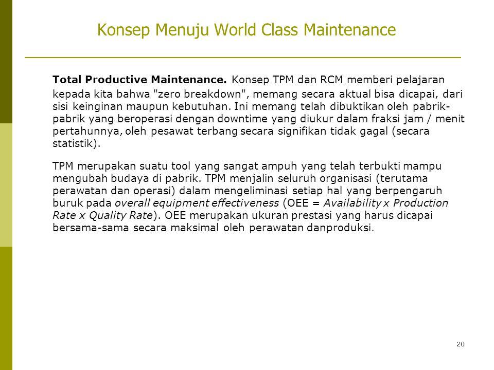 20 Konsep Menuju World Class Maintenance Total Productive Maintenance. Konsep TPM dan RCM memberi pelajaran kepada kita bahwa