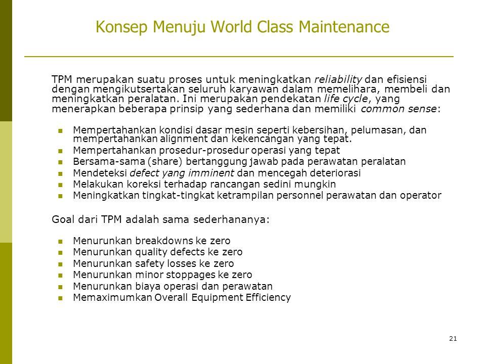 21 Konsep Menuju World Class Maintenance TPM merupakan suatu proses untuk meningkatkan reliability dan efisiensi dengan mengikutsertakan seluruh karya