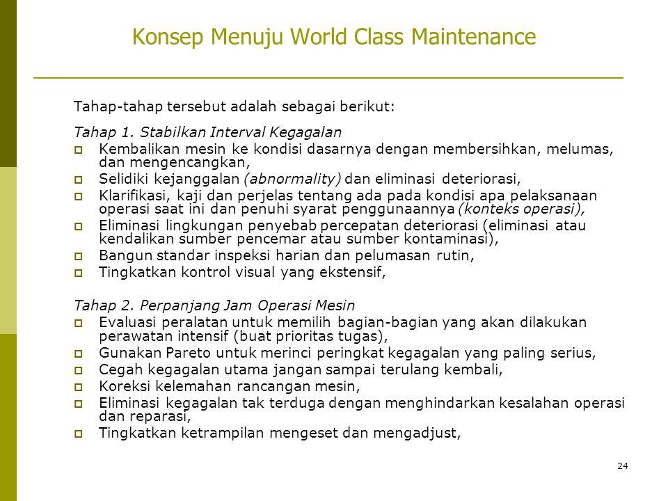 24 Konsep Menuju World Class Maintenance Tahap-tahap tersebut adalah sebagai berikut: Tahap 1. Stabilkan Interval Kegagalan  Kembalikan mesin ke kond