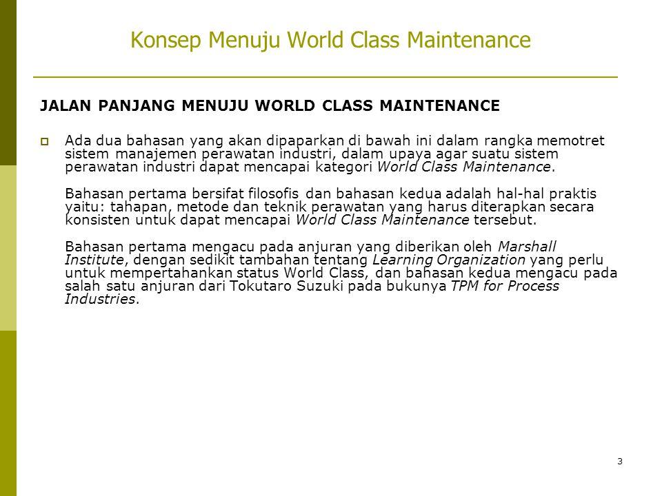 3 Konsep Menuju World Class Maintenance JALAN PANJANG MENUJU WORLD CLASS MAINTENANCE  Ada dua bahasan yang akan dipaparkan di bawah ini dalam rangka