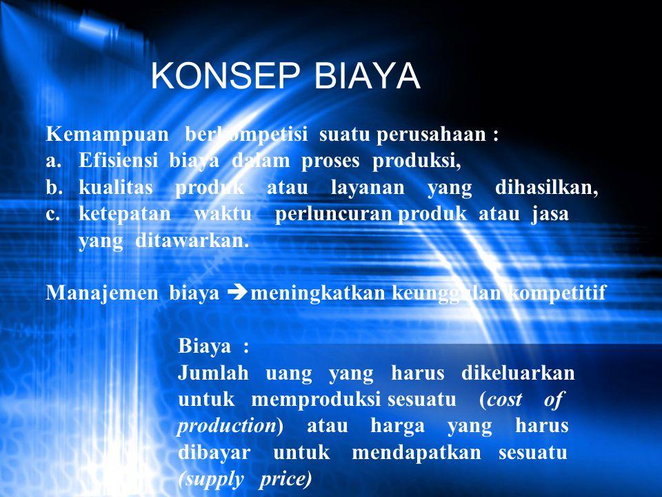 KONSEP BIAYA Kemampuan berkompetisi suatu perusahaan : a.Efisiensi biaya dalam proses produksi, b.kualitas produk atau layanan yang dihasilkan, c.ketepatan waktu perluncuran produk atau jasa yang ditawarkan.