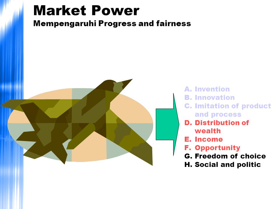 Market Power Mempengaruhi Progress and fairness A.Invention B.Innovation C.Imitation of product and process D.Distribution of wealth E.Income F.Opportunity G.Freedom of choice H.Social and politic