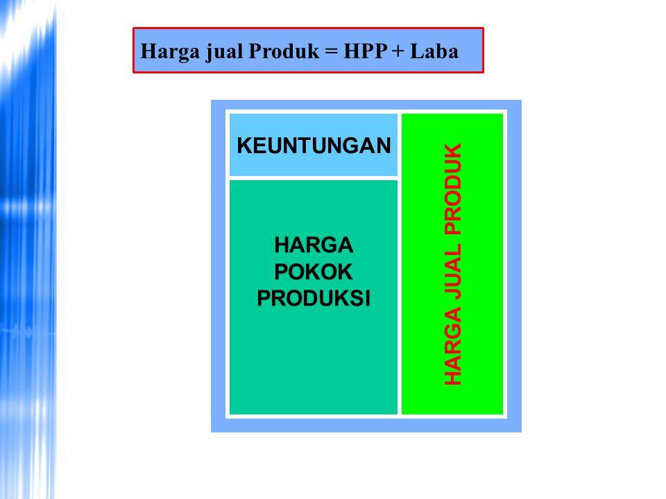 HARGA POKOK PRODUKSI KEUNTUNGAN HARGA JUAL PRODUK Harga jual Produk = HPP + Laba