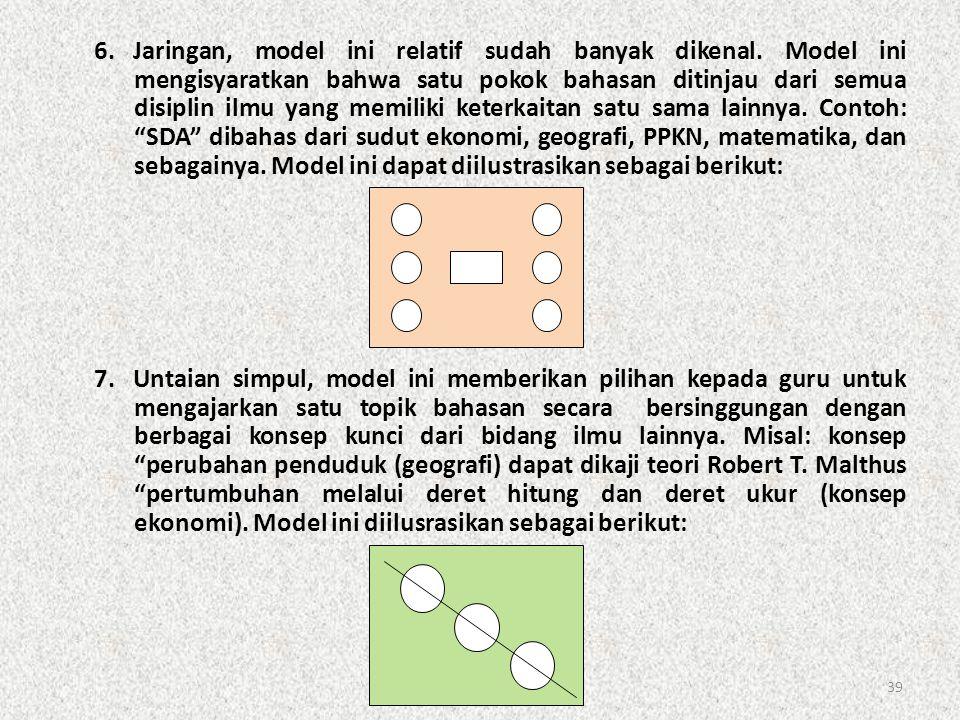 39 6.Jaringan, model ini relatif sudah banyak dikenal. Model ini mengisyaratkan bahwa satu pokok bahasan ditinjau dari semua disiplin ilmu yang memili