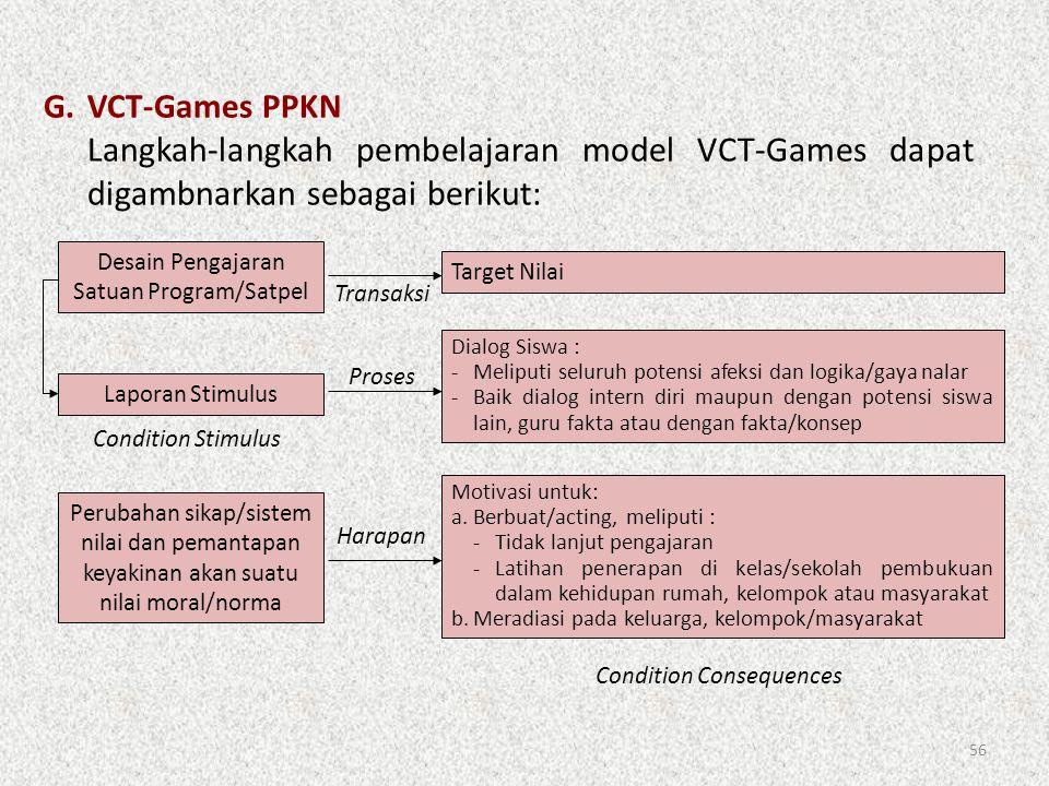 56 G.VCT-Games PPKN Langkah-langkah pembelajaran model VCT-Games dapat digambnarkan sebagai berikut: Desain Pengajaran Satuan Program/Satpel Target Ni