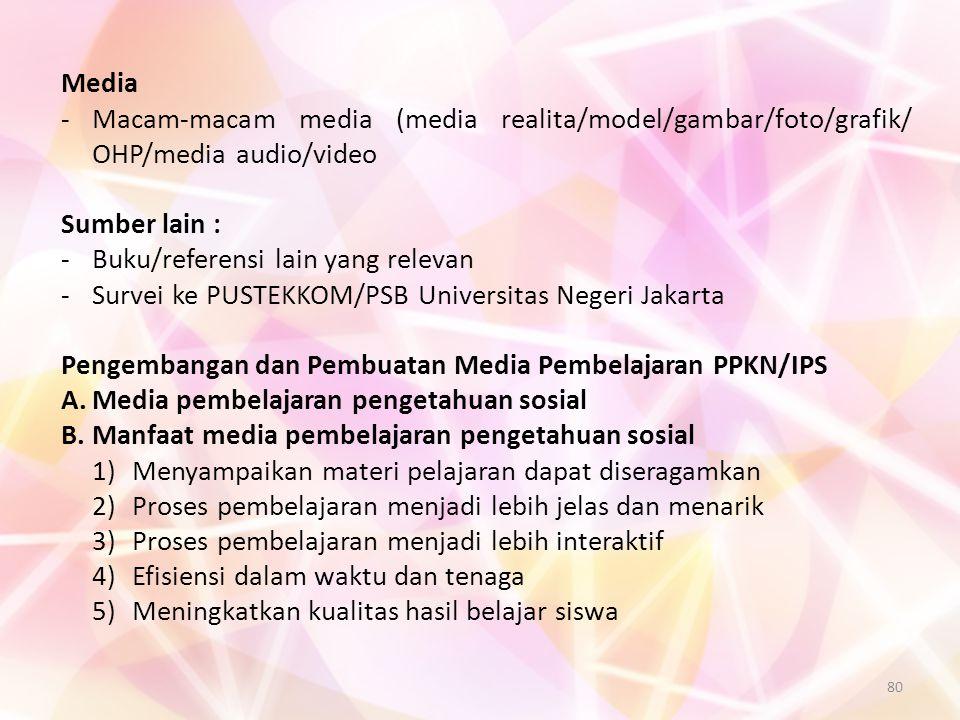 80 Media -Macam-macam media (media realita/model/gambar/foto/grafik/ OHP/media audio/video Sumber lain : -Buku/referensi lain yang relevan -Survei ke