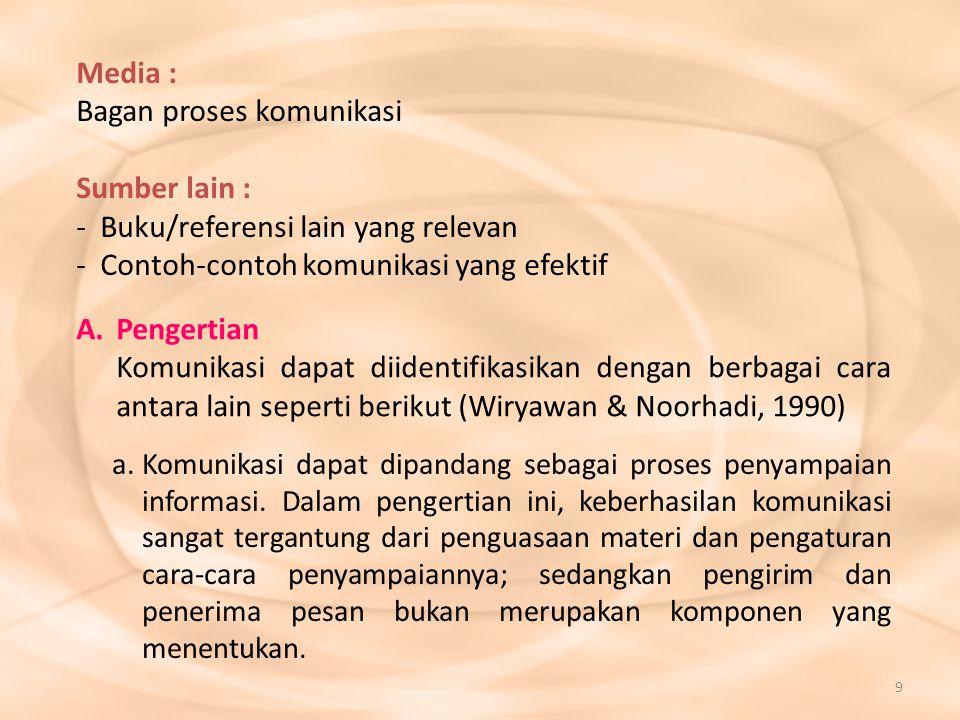 9 Media : Bagan proses komunikasi Sumber lain : - Buku/referensi lain yang relevan - Contoh-contoh komunikasi yang efektif A.Pengertian Komunikasi dap