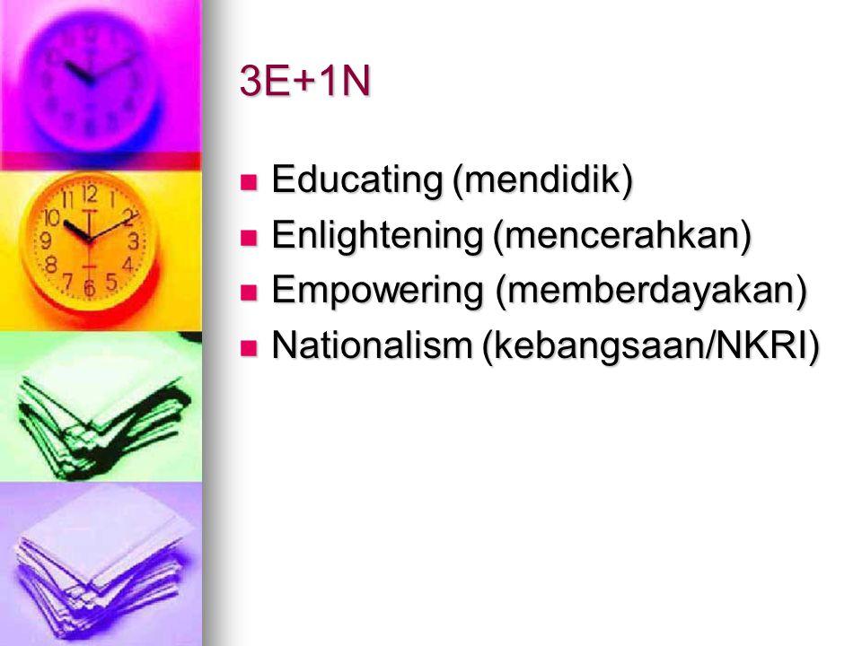 3E+1N  Educating (mendidik)  Enlightening (mencerahkan)  Empowering (memberdayakan)  Nationalism (kebangsaan/NKRI)