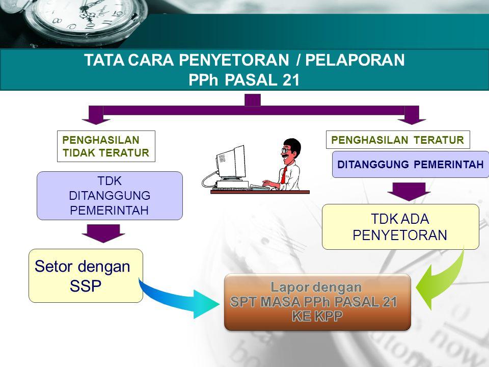 Company name TATA CARA PENYETORAN / PELAPORAN PPh PASAL 21 TDK DITANGGUNG PEMERINTAH DITANGGUNG PEMERINTAH PENGHASILAN TIDAK TERATUR PENGHASILAN TERAT