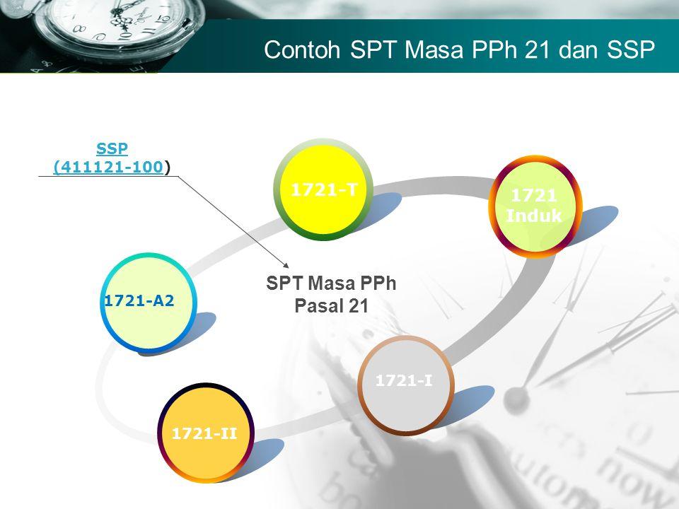 Company name Contoh SPT Masa PPh 21 dan SSP 1721-A2 1721-T 1721 Induk 1721-I 1721-II SPT Masa PPh Pasal 21 SSP (411121-100(411121-100)
