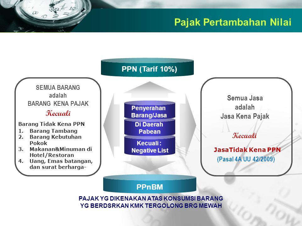 Company name Pajak Pertambahan Nilai Di Daerah Pabean Penyerahan Barang/Jasa Kecuali : Negative List Kecuali Barang Tidak Kena PPN 1.Barang Tambang 2.