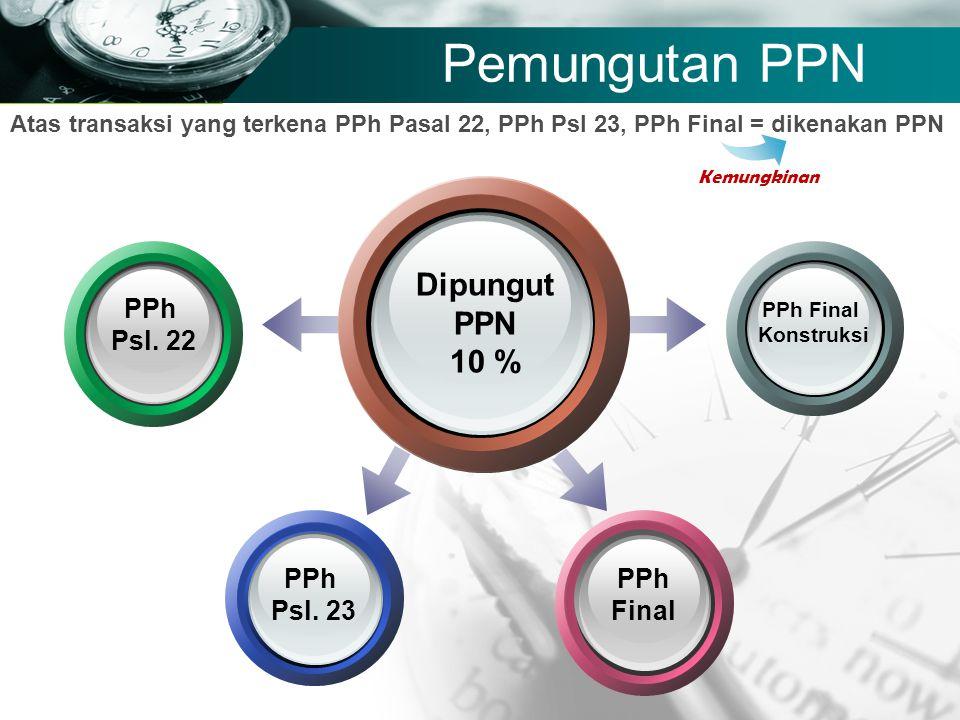 Company name Pemungutan PPN Dipungut PPN 10 % PPh Final Konstruksi PPh Final PPh Psl. 22 PPh Psl. 23 Atas transaksi yang terkena PPh Pasal 22, PPh Psl