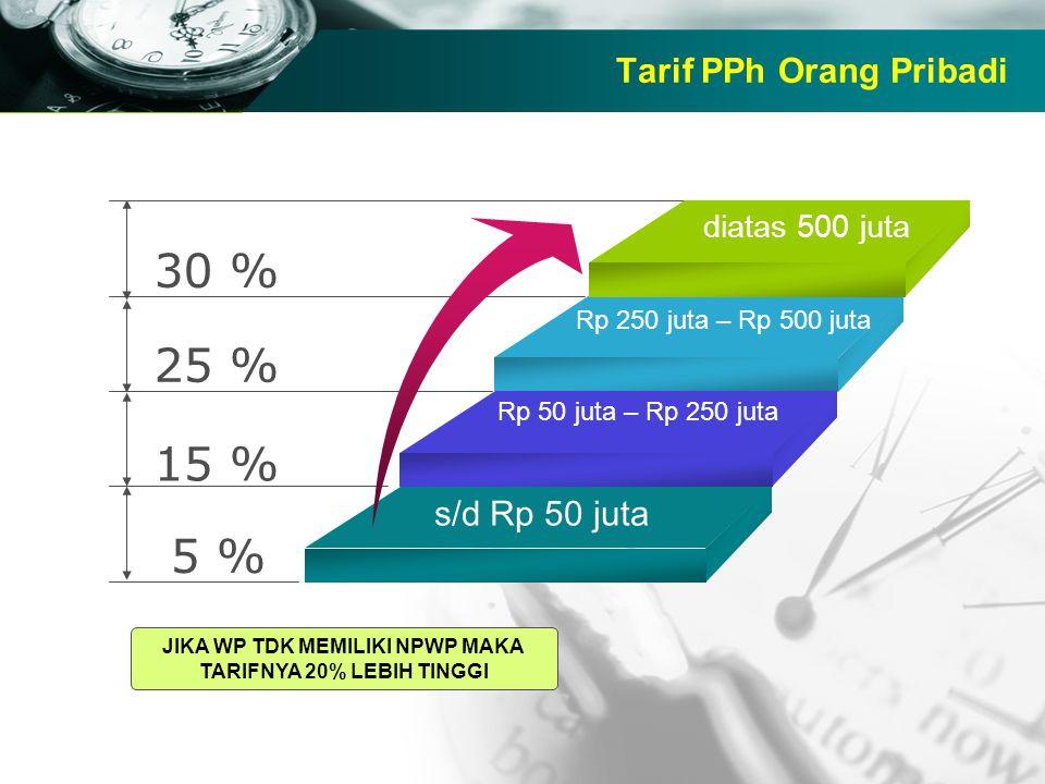 Company name Tarif PPh Orang Pribadi 30 % 25 % 15 % 5 % diatas 500 juta Rp 250 juta – Rp 500 juta s/d Rp 50 juta Rp 50 juta – Rp 250 juta JIKA WP TDK