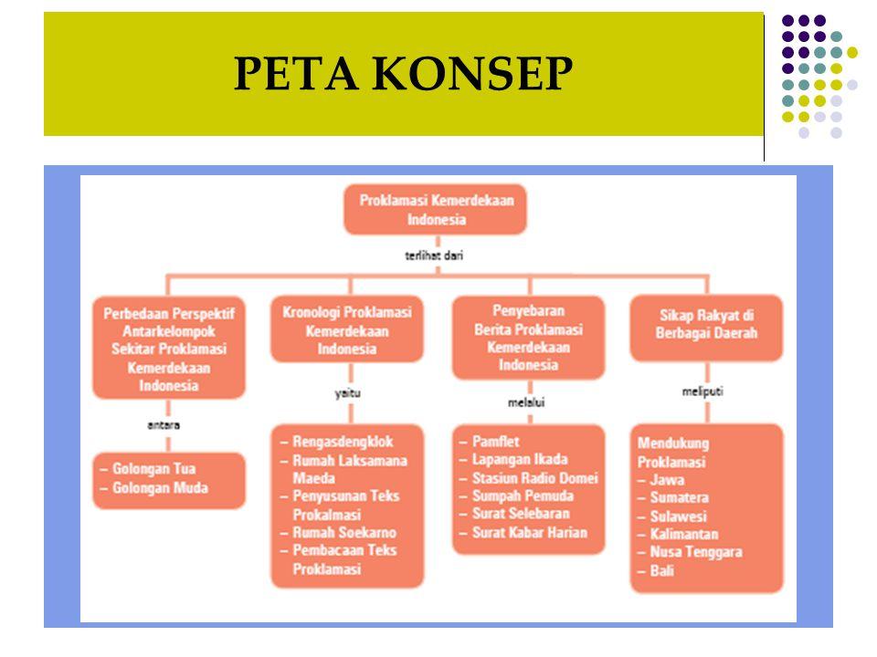 PERBEDAAN PERSPEKTIF ANTARKELOMPOK SEKITAR PROKLAMASI KEMERDEKAAN INDONESIA  Terdapat dua komponen bangsa yang berbeda pendapat dalam memproklamasikan kemerdekaan Indonesia, golongan itu adalah golongan tua dan golongan muda.
