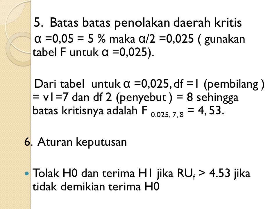 5. Batas batas penolakan daerah kritis α =0,05 = 5 % maka α /2 =0,025 ( gunakan tabel F untuk α =0,025). Dari tabel untuk α =0,025, df =1 (pembilang )