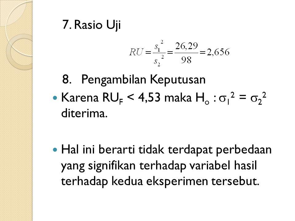 7. Rasio Uji 8. Pengambilan Keputusan  Karena RU F < 4,53 maka H o :  1 2 =  2 2 diterima.  Hal ini berarti tidak terdapat perbedaan yang signifik