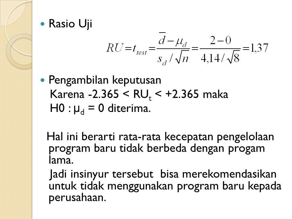  Rasio Uji  Pengambilan keputusan Karena -2.365 < RU t < +2.365 maka H0 : μ d = 0 diterima. Hal ini berarti rata-rata kecepatan pengelolaan program
