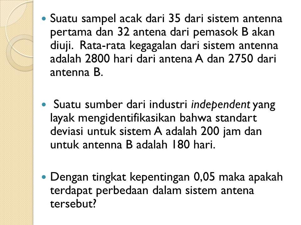  Suatu sampel acak dari 35 dari sistem antenna pertama dan 32 antena dari pemasok B akan diuji. Rata-rata kegagalan dari sistem antenna adalah 2800 h