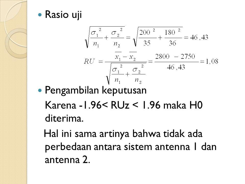  Rasio uji  Pengambilan keputusan Karena -1.96< RUz < 1.96 maka H0 diterima. Hal ini sama artinya bahwa tidak ada perbedaan antara sistem antenna 1