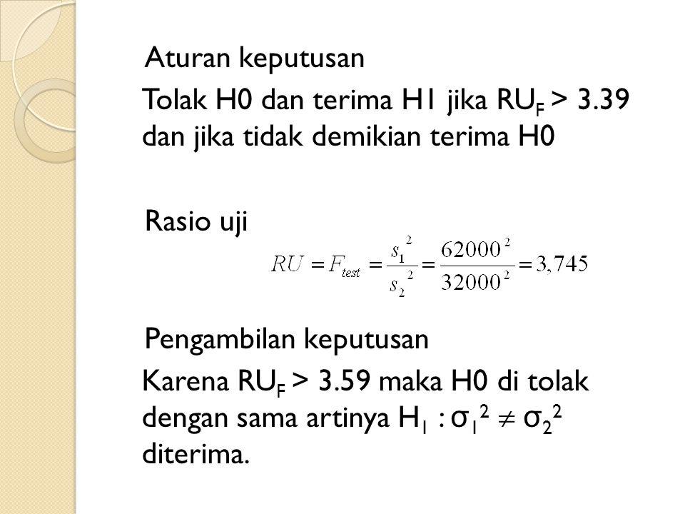 Aturan keputusan Tolak H0 dan terima H1 jika RU F > 3.39 dan jika tidak demikian terima H0 Rasio uji Pengambilan keputusan Karena RU F > 3.59 maka H0