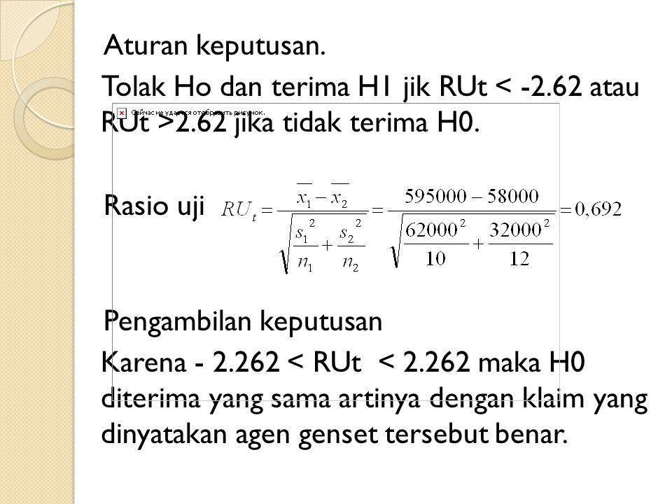 Aturan keputusan. Tolak Ho dan terima H1 jik RUt 2.62 jika tidak terima H0. Rasio uji Pengambilan keputusan Karena - 2.262 < RUt < 2.262 maka H0 diter
