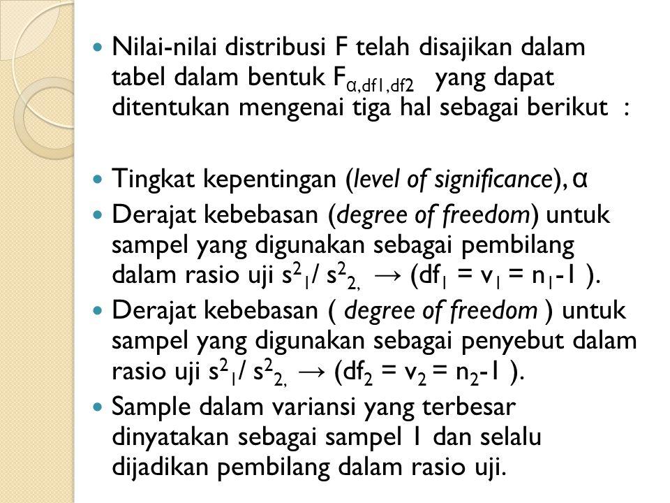  Pendefinisian daerah penolakan atau daerah – daerah kritis  Pernyataan aturan keputusan (Decision rule)  Perhitungan rasio uji (RU)  Rumus yang digunakan untuk menghitung rasio uji (nilai F) adalah = RU F = F test = s 1 2 / s 2 2,  Pengambilan keputusan secara statistik.