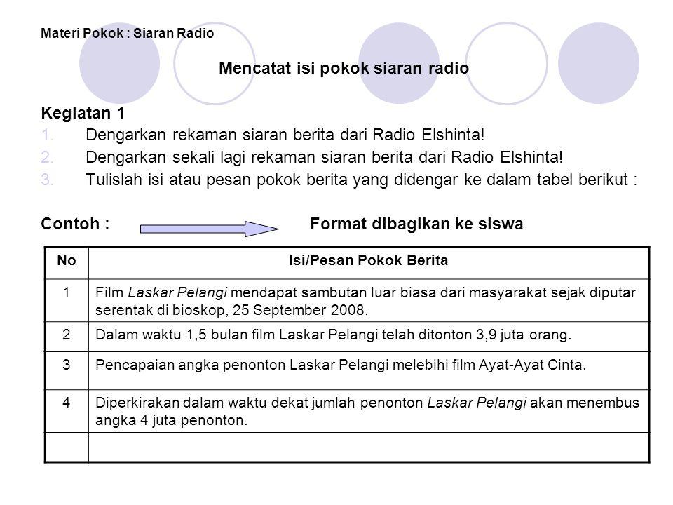 Materi Pokok : Siaran Radio Mencatat isi pokok siaran radio Kegiatan 1 1.Dengarkan rekaman siaran berita dari Radio Elshinta! 2.Dengarkan sekali lagi